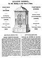 Fontaine vinaigre 1855.jpg