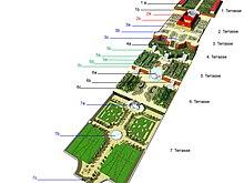 Giardini Villa Madama Raffaello Progetto