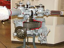 Transmission Mechanics Wikipedia