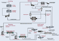 Hinda Phosphate Project Flow Sheet.png