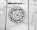Hindi Manuscript 266, folio 10b Wellcome L0024590.jpg