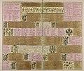 Historische en geographische Tafel om te leren een kort begrip vande... - CBT 6609737.jpg