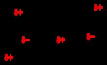 Schematisches Diagramm: Zwei Wassermoleküle sind dargestellt als durch Striche miteinander verbundene Buchstaben. In der Mitte jeweils ein O, davon ausgehend zwei Striche, an deren Ende ein H steht. Die Striche bilden zueinander einen stumpfen Winkel von etwa 110 Grad. An jedem Buchstaben befindet sich der griechische Kleinbuchstabe delta, gefolgt von einem Plus-Zeichen bei H und einem Minuszeichen bei O. Die beiden Wassermoleküle sind so angeordnet, dass sich das O des linken Moleküls in der Verlängerung der Linie zwischen O und H des rechten Moleküls befindet und die beiden H des linken Moleküls symmetrisch um diese Linie nach links gedreht sind. Der Abstand zwischen dem O des linken und dem H des rechten Moleküls ist etwa eineinhalb mal so lange wie zwischen O und H eines einzelnen Moleküls. Dieser Abstand ist mit kurzen Strichen ausgefüllt, die senkrecht auf der gedachten Verbindungslinie stehen, so als wäre eine sehr breite Linie regelmäßig unterbrochen.