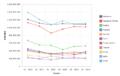 Importaciones de Eslovaquia del periodo noviembre 2014-abril 2015.png