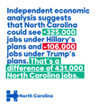 Independent economic analysis (Hillary for North Carolina).png