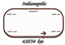 indianapolis rennen