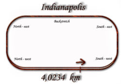 Indianapolis track.jpg