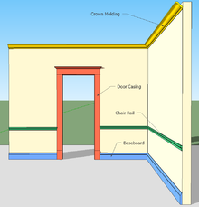 An Example Of A Baseboard In Combination With Other Wall Components.