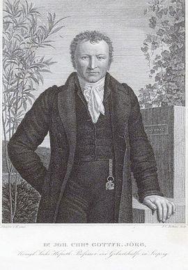 Johann Christian Gottfried Jörg