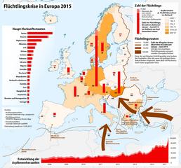 https://upload.wikimedia.org/wikipedia/commons/thumb/b/b5/Karte_Fl%C3%BCchtlingskrise_in_Europa_2015.png/258px-Karte_Fl%C3%BCchtlingskrise_in_Europa_2015.png?uselang=de