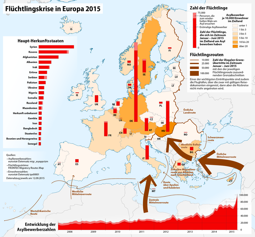 https://upload.wikimedia.org/wikipedia/commons/thumb/b/b5/Karte_Fl%C3%BCchtlingskrise_in_Europa_2015.png/825px-Karte_Fl%C3%BCchtlingskrise_in_Europa_2015.png?uselang=de