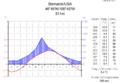 Klimadiagramm-metrisch-deutsch-Bismarck-USA.png