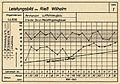 Lehrling-Leistungsbild 1942.jpg