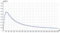 M99 course graph 4.png