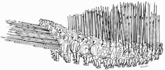 Sarissa - Macedonian phalanx