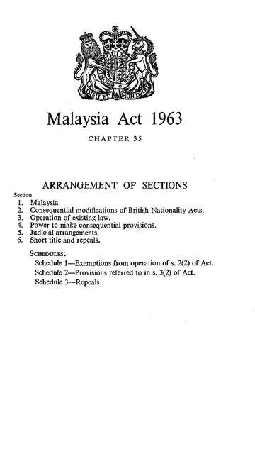 persekutuan tanah melayu pdf