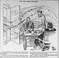 McKee Barclay - racist editorial cartoon, Baltimore Sun 1909.jpg