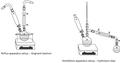 Methadone apparatus setup.png