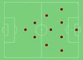 Milan Liverpool 2007.png