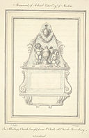 Monument of Richard Lister Esq. of Routon, 1795.jpg