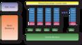 NVIDIA GPU Accelerator Block Diagram.png