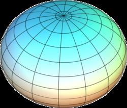 Forma de la Tierra  Wikipedia la enciclopedia libre