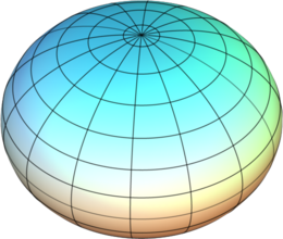 260px-OblateSpheroid.PNG