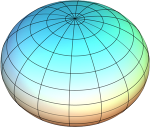 Reference ellipsoid - Flattened sphere