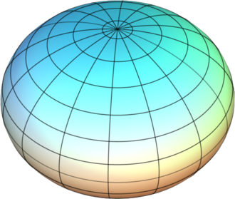 Figure of the Earth - An oblate spheroid, highly exaggerated relative to the actual Earth