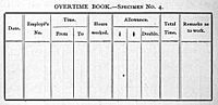 Overtime book, 1887
