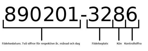 Personnummer Schweden