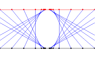 Projective space - Different visualization of the projective line