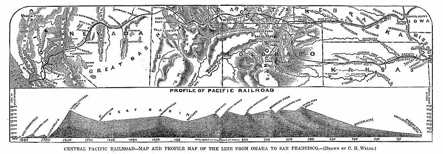 Profile of the Pacific Railroad from San Francisco (left) to Omaha. Harper's Weekly December 7, 1867 Pacific Railroad Profile 1867.jpg