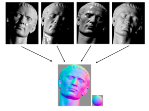 Photometric stereo - Photometric stereo analyzes multiple images of an object under different lighting conditions to estimate a normal direction at each pixel.