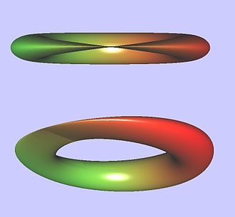 Klein bottle - The pinched torus immersion of the Klein bottle.