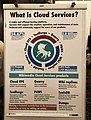 Poster - what is cloud services - Wikimania 2018 - Cape Town.jpg