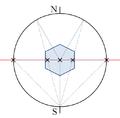 Projection stéréographique d'un polyèdre 1.png