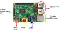 Raspberry pi diagrama de les entrades.png