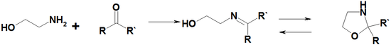Reaction ethanolamine with aldehide.png