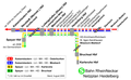 S-Bahn RheinNeckar Netzplan Heidelberg.png
