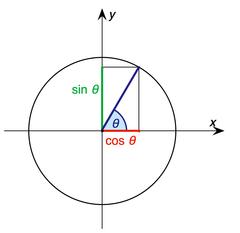 Trigonometry - Wikipedia