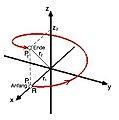 Spiral ctr clockwise.jpg