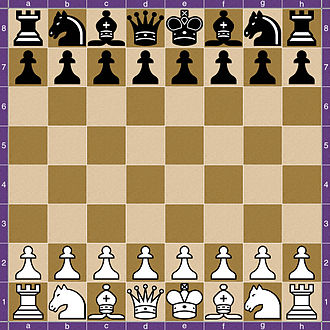 Chess theory - Chess initial position