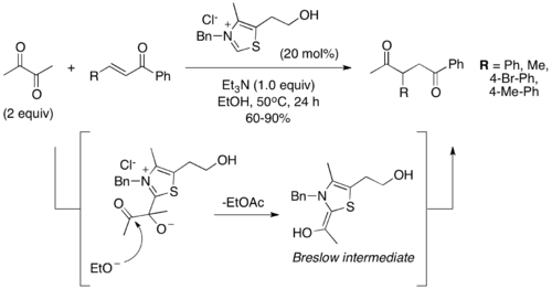 Scheme 6. Stetter reaction with acyclic α-diketones