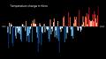 Temperature Bar Chart Asia-Russia-Kirov-1901-2020--2021-07-13.png
