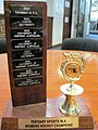 Tertiary Sports WA Women's Hockey Trophy.jpg