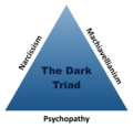 The Dark Triad.png
