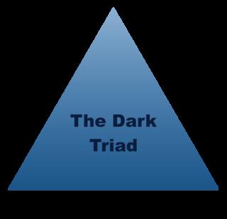 Dark triad Three antisocial personality traits: narcissism, Machiavellianism, and psychopathy