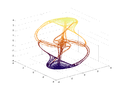 Thomas' cyclically symmetric attractor.png