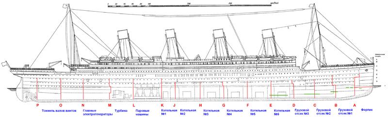 План «Титаника».